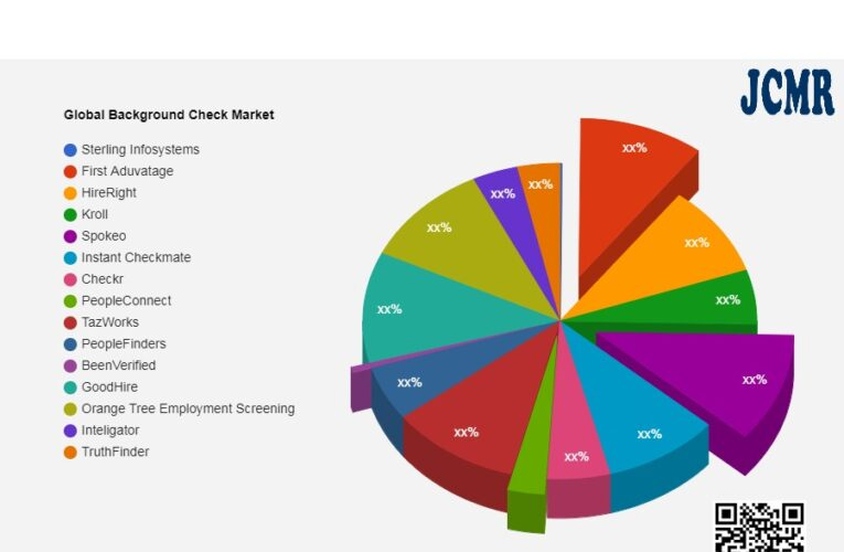 Background Check Market Is Booming Worldwide |Sterling Infosystems, First Aduvatage