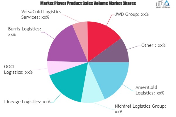 Healthcare Cold Logistics Market to Witness Huge Growth by 2026 | AmeriCold Logistics, Nichirei Logistics Group, Lineage Logistics